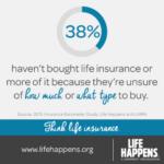 tweet-3-life-insurance