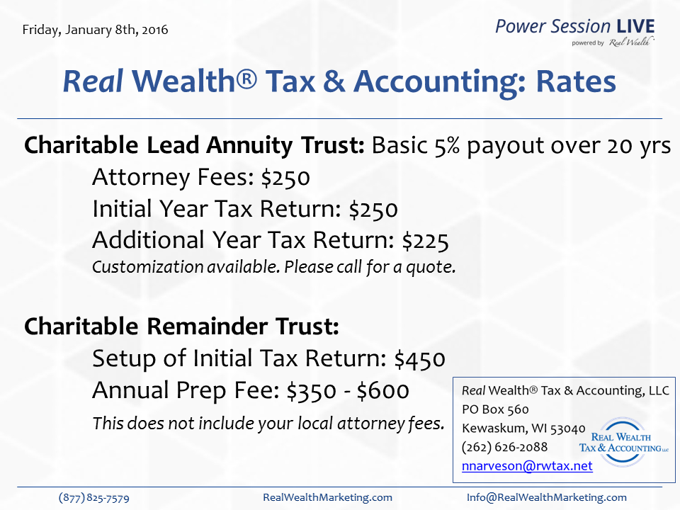 Real Wealth Tax & Accounting Rates
